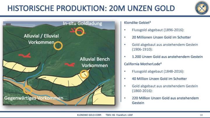 Präsentation Klondike - historische Produktion: 20M Unzen Gold