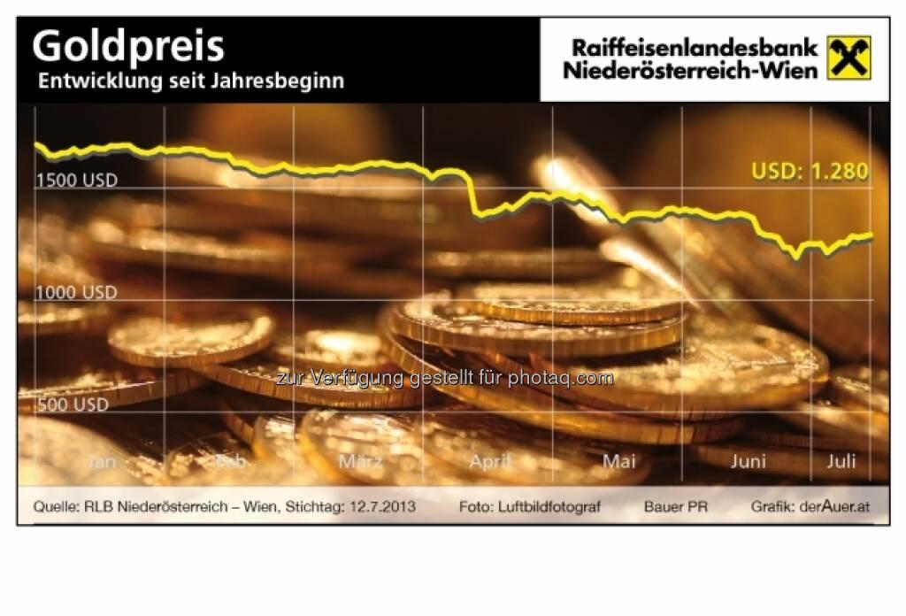 Börsegrafik der Woche: Goldpreis Entwicklung seit Jahresbeginn, in USD (c) derAuer Grafik Buch Web (24.07.2013)
