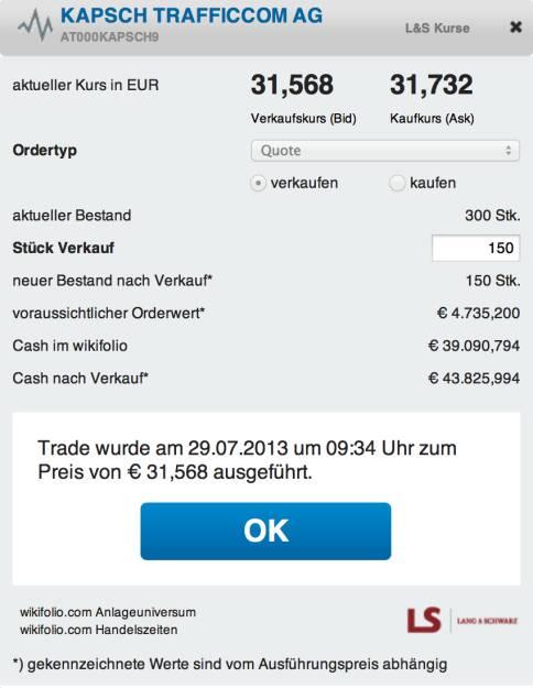 5. Trade für https://www.wikifolio.com/de/DRASTIL1-Stockpicking-sterreich : Kommentar zu KAPSCH TRAFFICCOM AG (AT000KAPSCH9) Ich habe die Kapsch-Position halbiert, obwohl der Titel sehr billig scheint, ist das Sentiment derzeit einfach nicht gut. Die Medien beginnen, Kapsch ordentlich zu bashen, das Geldmagazin in Österreich zB oder das hier http://www.christian-drastil.com/2013/07/29/na_servas_kapsch_may_be_kaput in Südafrika ... , © wikifolio WFDRASTIL1 (29.07.2013)