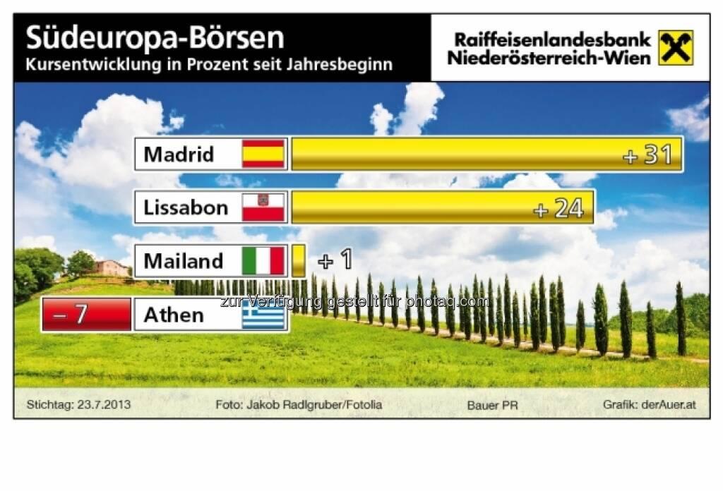 Börsegrafik der Woche: Südeuropa-Börsen (c) derAuer Grafik Buch Web (03.08.2013)