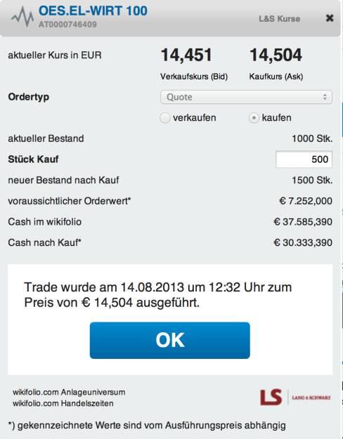 8. Trade für https://www.wikifolio.com/de/DRASTIL1-Stockpicking-sterreich: Ich verstärke den Verbund kurzfristig auf 1/3 des Depotvolumens, der Markt ist gut gelaufen, auch beim Verbund sollte etwas gehen, © wikifolio WFDRASTIL1 (14.08.2013)