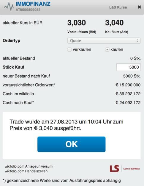 10. Trade für https://www.wikifolio.com/de/DRASTIL1-Stockpicking-sterreich:  IMMOFINANZ (AT0000809058) - kaufe 5000 Immofinanz im Vorfeld der Dividende, war im Vorjahr eine der besten Strategien auf dem Wiener Markt, bezahlt werden 15 Cent Anfang Oktober ..., © wikifolio WFDRASTIL1 (27.08.2013)