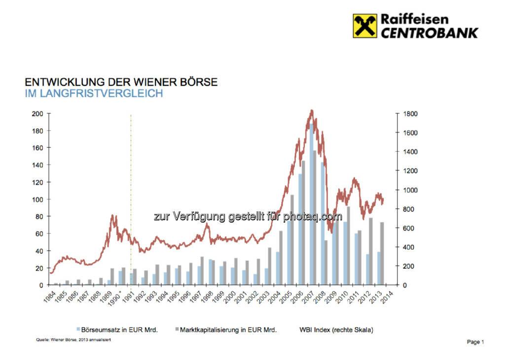 Entwicklung der Wiener Börse im Langfristvergleich. Eine Grafik der RCB für das Fachheft 12 - http://www.christian-drastil.com/fachheft12 (02.09.2013)