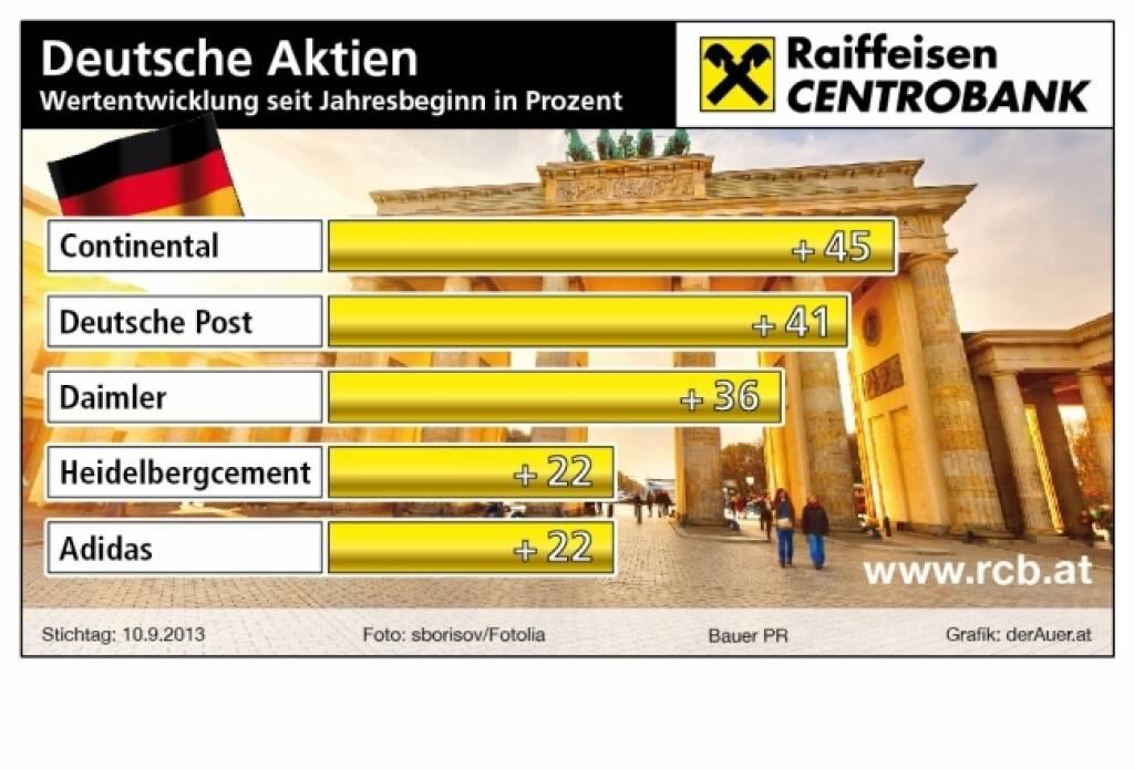 Börsegrafik der Woche: Conti, Deutsche Post, Daimler, HeidelbergCement, adidas - Deutsche Aktien year-to-date (c) derAuer Grafik Buch Web (14.09.2013)