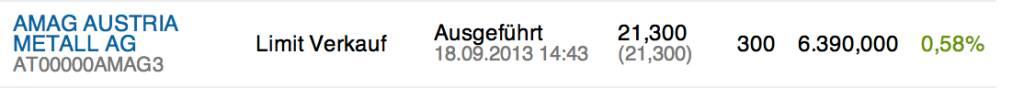 23. Trade für https://www.wikifolio.com/de/DRASTIL1-Stockpicking-sterreich: Verkauf 300 Amag zu 21,30 : Der Markt dreht und ich erhöhe - auch für die anstehende Uniqa-Transaktion - den Cashanteil auf 42 Prozent. Amag stockt momentan, auch Alcoa läuft ja nicht wirklich ..., © wikifolio WFDRASTIL1 (18.09.2013)