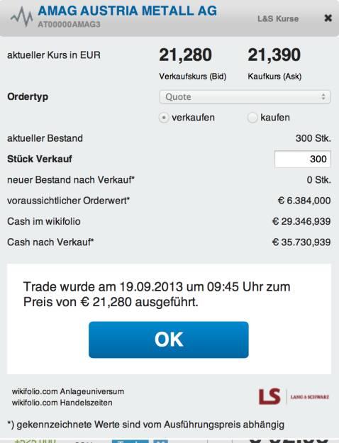 24. Trade für https://www.wikifolio.com/de/DRASTIL1: Verkauf 300 Amag zu 21,28 : Ich bin bei Amag jetzt komplett ausgestiegen, Grund ist auch die morgige Herausnahme aus dem ATX, das kann zu Effekten beim Schlusskurs führen. Ev. stelle ich mich morgen mit Kauflimit wieder in den Markt, © wikifolio WFDRASTIL1 (19.09.2013)